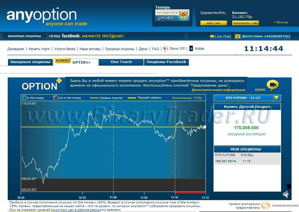 Форумы бинарные опционы как основной источник дохода рейтинг площадок по торговле бинарными опционами