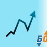 Акции и Индексы