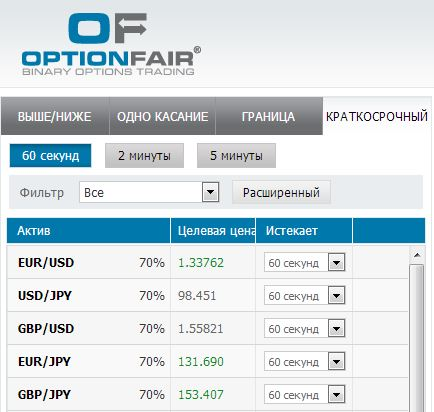 OptionFair-expiration