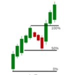 binary-options-fibonacci